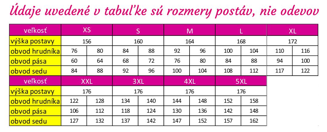 veľkostná tabuľka_k sukniam